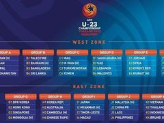 Việt Nam drawn in Group K of AFC U23 Championship 2020 qualifiers